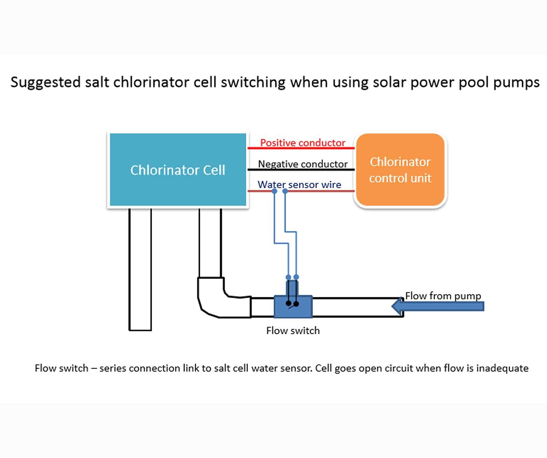 900w solar pool pump